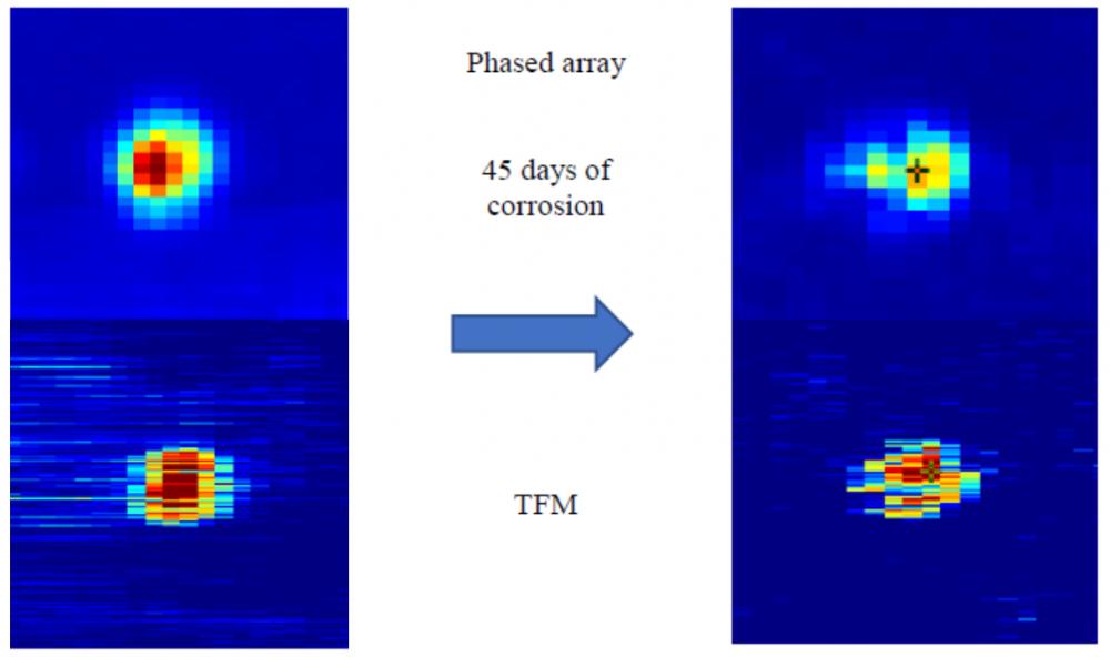 Giám sát  ăn mòn chính xác cao sử dụng Kiểm tra siêu âm (PAUT/TFM) trên thiết bị Sonatest Veo3
